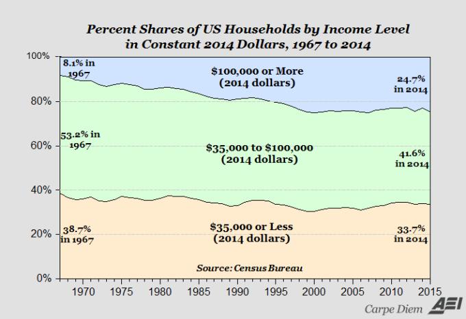 incomeshares
